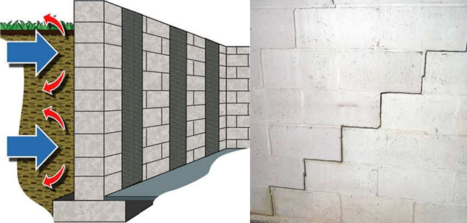 Block Wall Repair